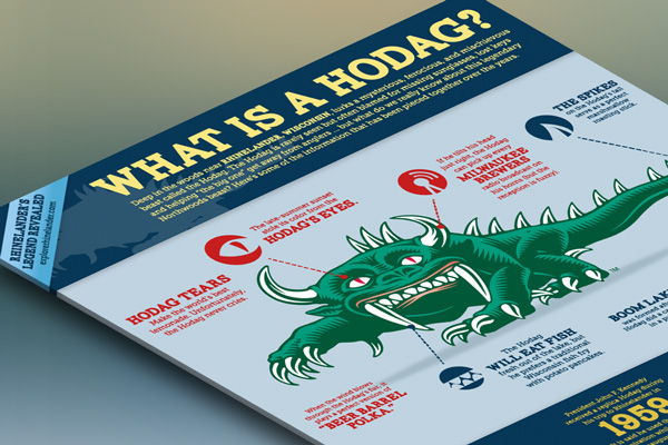 what-is-a-hodag-infographic-main